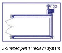Single-screw Partial Reclaim System -
